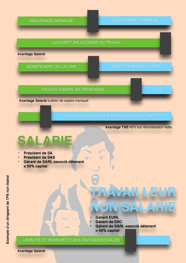 1602 Infographie Sal TNS